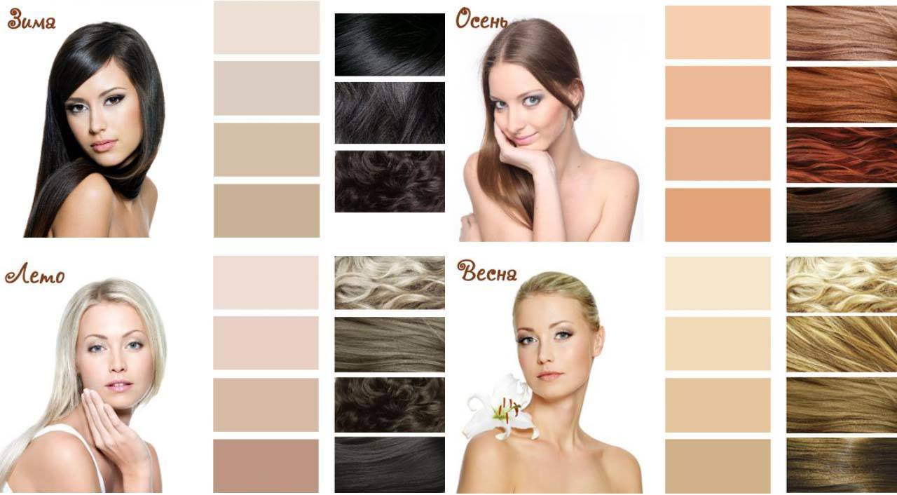 Тип внешности: лето, осень, зима, весна