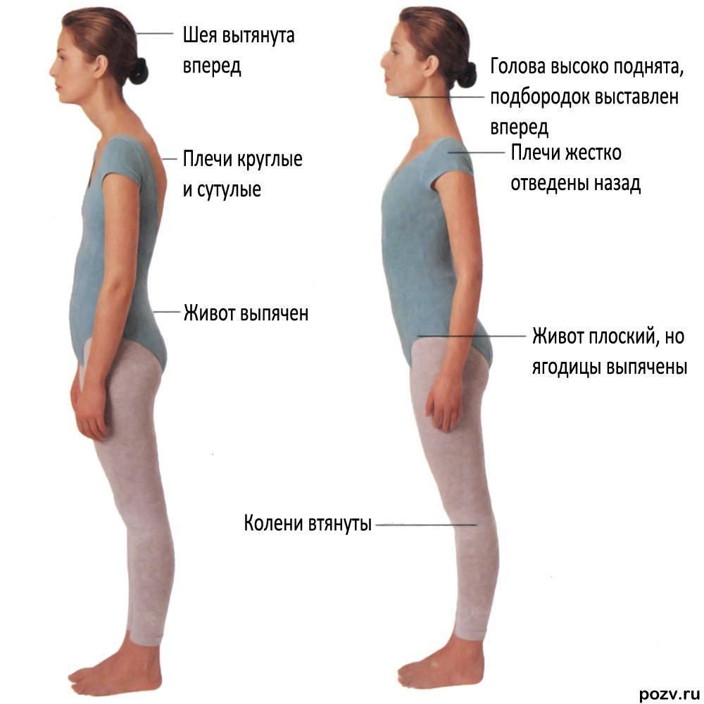 Заболевания сопровождающиеся болью в шее или между лопаток